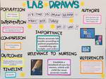 Lab Draws